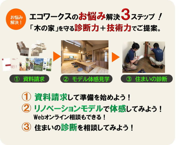 3ステップ.png