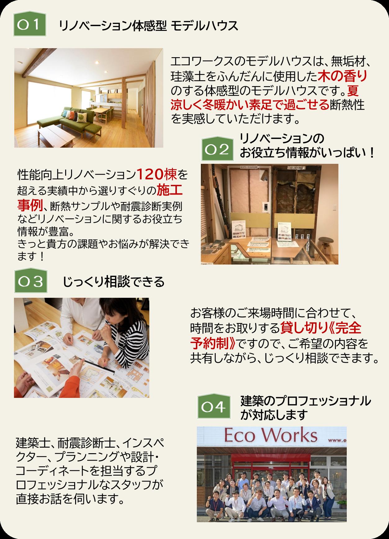 リノベーションモデル出水.png